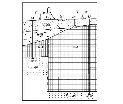 ѕриурочен≥сть еолових дюн до неотектон≥чних розломних зон