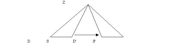 Схематично цей процес можна зобразити у вигляді моделі