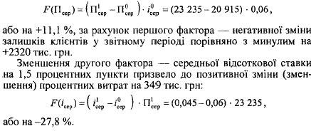 загальна величина сплачених комерційним банком процентів