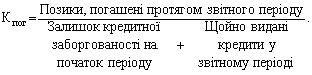 можна розрахувати коеф≥ц≥Їнт погашенн¤ кредит≥в (пог)