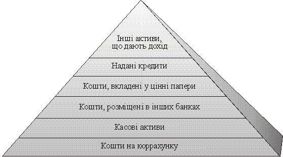 —клад робочих актив≥в