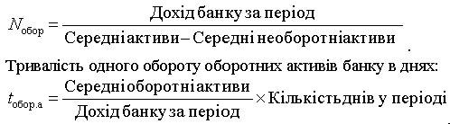 ≥льк≥сть оборот≥в оборотних актив≥в